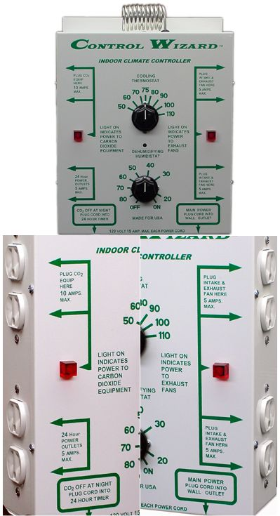 Indoor Climate Controller: HY